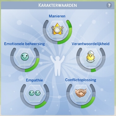 De Sims 4 Ouderschap karakterwaarden cheats